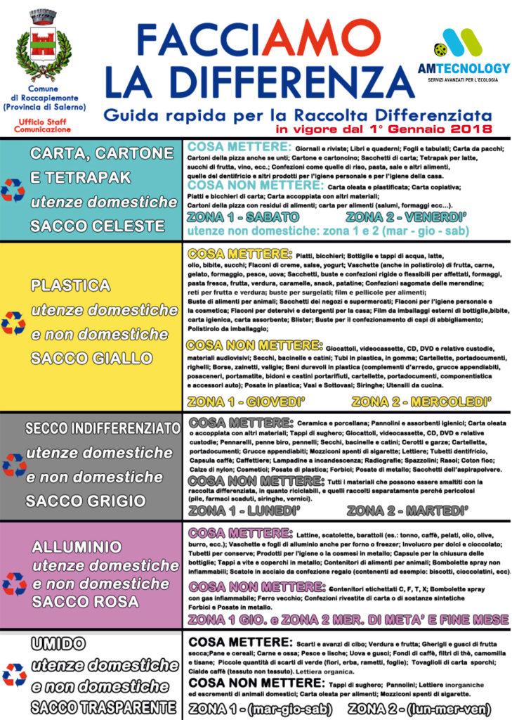 Roccapiemonte. Nuovo calendario della raccolta differenziata   Agro 24