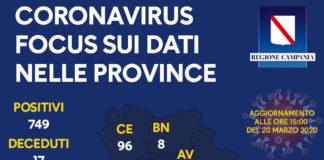 Coronavirus dati 20 marzo
