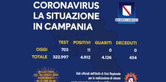 Bollettino Coronavirus del 26 luglio