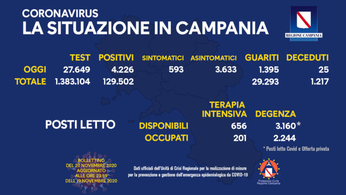 Bollettino 20 novembre