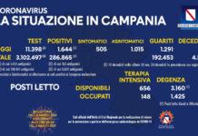 Bollettino 8 marzo 2021