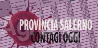 COVID Contagi Agro provincia