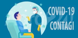 Covid-19 Contagi oggi